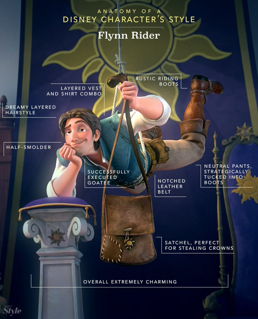Anatomy of a Disney Character's Style: Flynn Rider 2