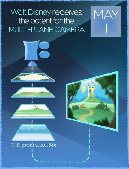 Walt Disney received the patent for the multi-plane camera in 1940.