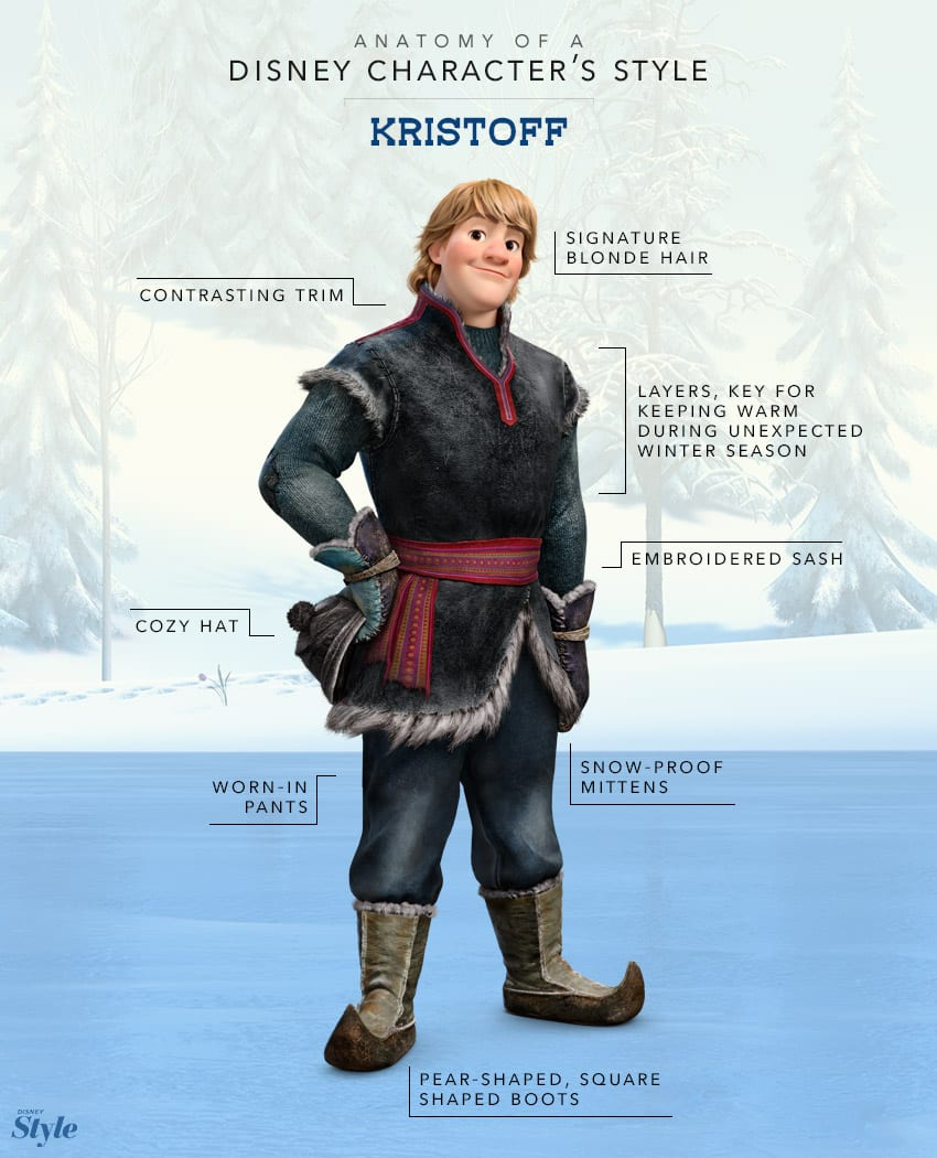 Anatomy of a Disney Character's Style: Frozen Guys Edition 2