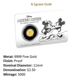 New Zealand Mint Presents Mickey Through the Ages – The Gallopin' Gaucho 6