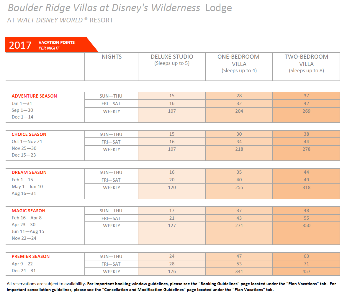 DVC Has Released Point Information And Details For The New