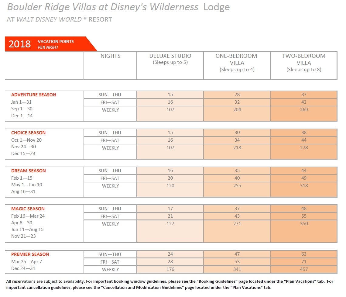 DVC Has Released Point Information and Details For The New Copper Creek Villas & Cabins at Wilderness Lodge 10