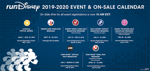 Start Planning Your runDisney Race Calendar for 2019 – 2020 9