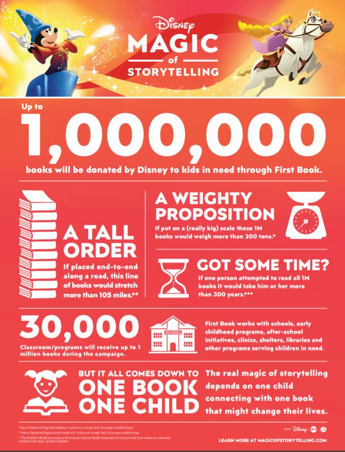 Disney's Magic of Storytelling Sweepstakes 2