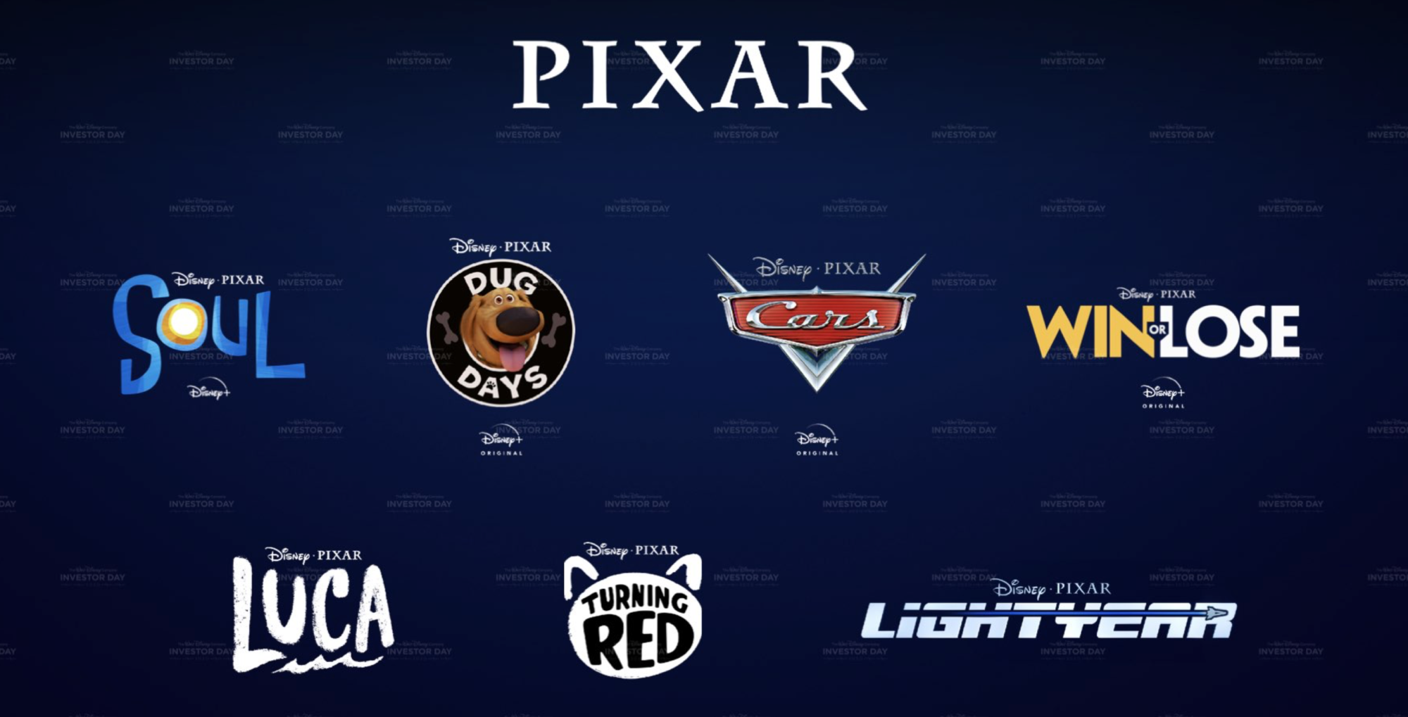 Pixar Recap of Announcements From The Walt Disney Company's Investor Day  Event on December 10, 2020 - The Main Street Mouse